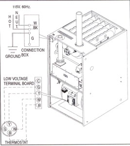 gas furnace wiring diagrams wiring diagram wiring diagram furnace control board schematics and diagrams