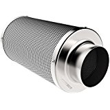 Which is the Best Carbon Filter for grow room in the market?