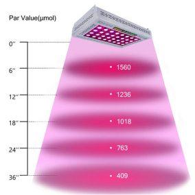 10 mars pro II 160 led grow light