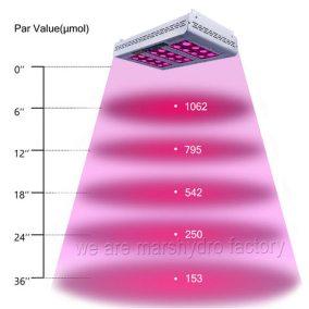 10 mars pro ii 120 led grow light