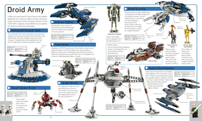 Lego Star Wars Visual Dictionary Review Giveaway Winners