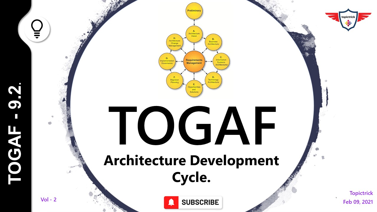 TOGAF 9 Architecture Development (ADM) Cycle – The Easy Way!