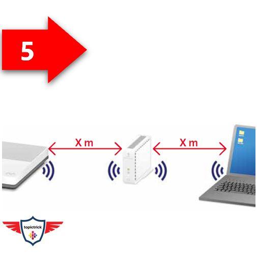 Swisscom WPS button method