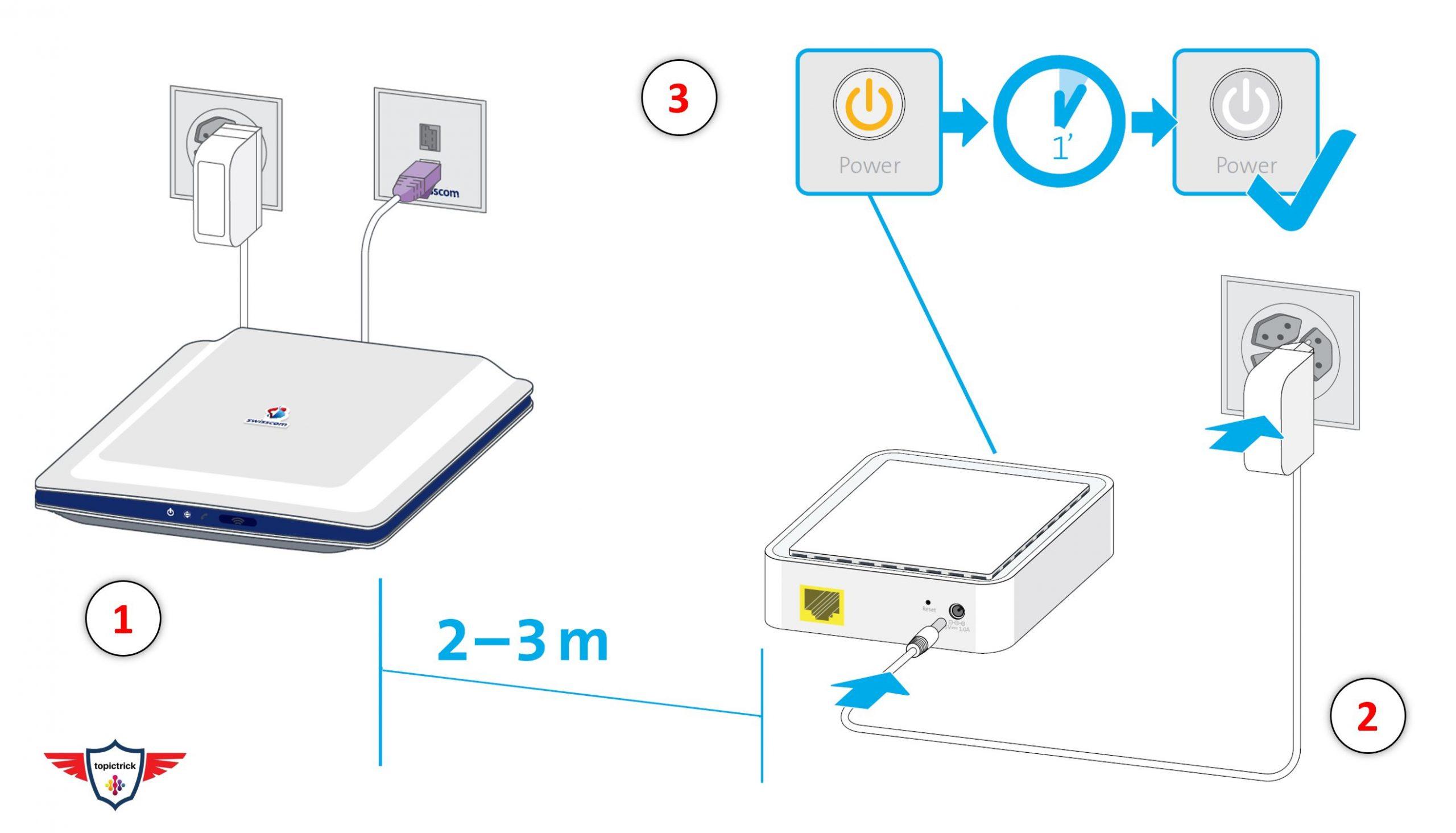 6 Easy steps to setup Swisscom Wifi Repeater. WLAN Repeater setup explained!