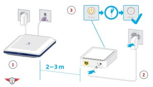 WLAN Repeater setup