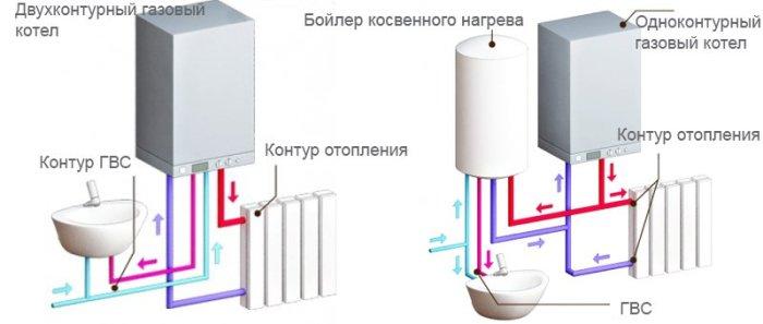схема подключения одноконтурного электрического котла