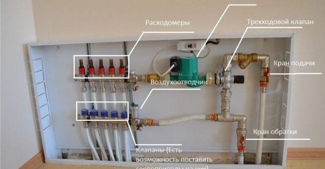 коллекторная сборка для отопления частного дома