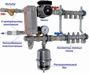 теплый пол схема с насосом и теплообменником