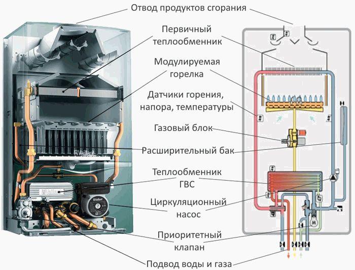 водонагреватель с открытой камерой сгорания