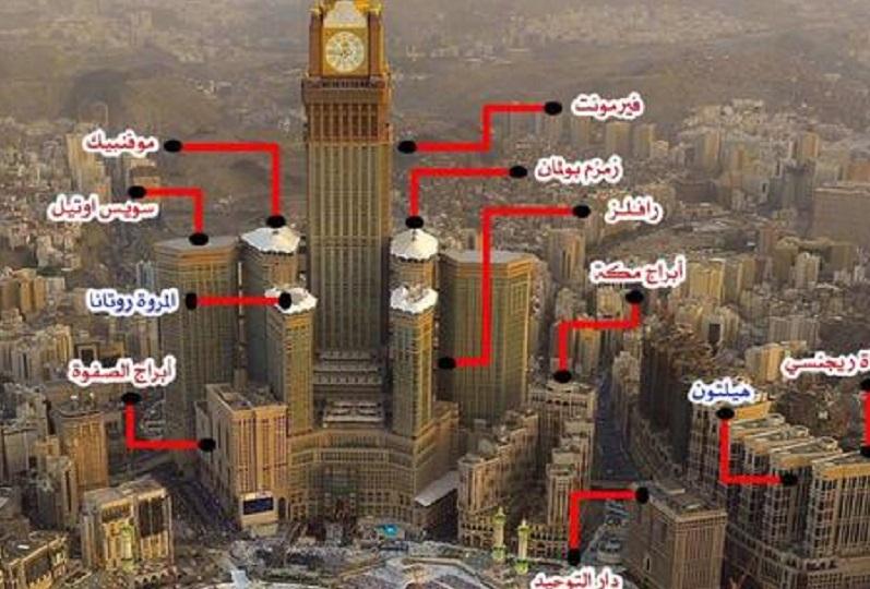 توب تن افضل فنادق مكة المكرمة افضل