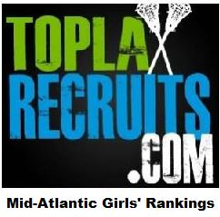 Mid-Atlantic Girls Rankings