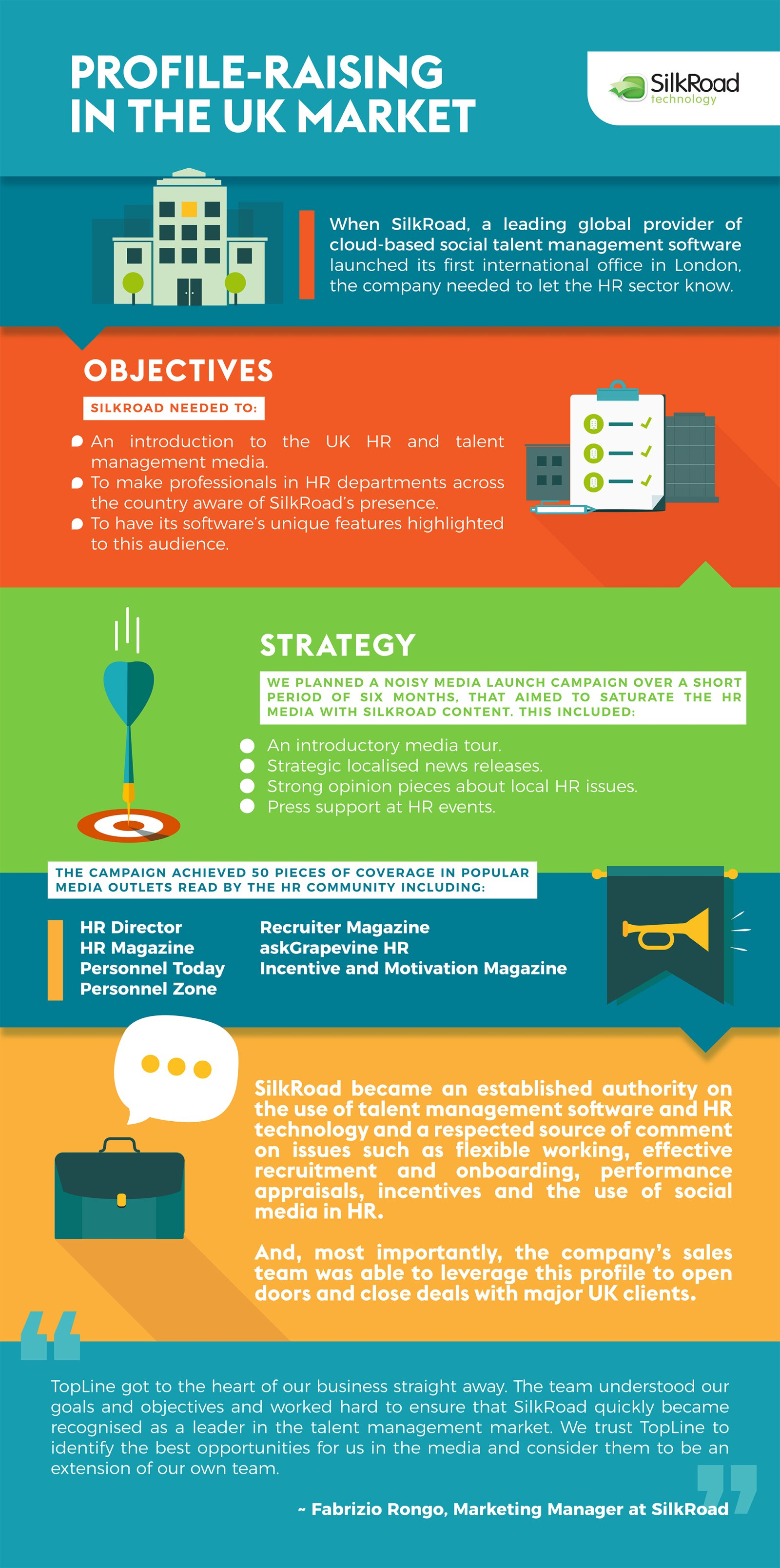 Silk Road Case Study Infographic