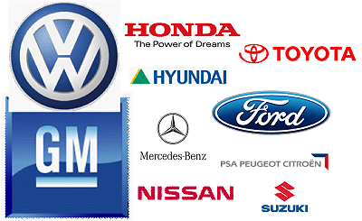 Top 10 Best Car Manufacturing Companies in the World