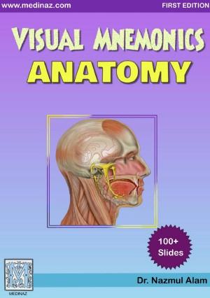 Visual Mnemonics Anatomy pdf free download