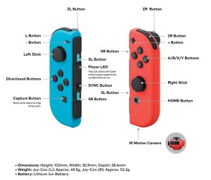 Look at what we found out about the new Nintendo console, the Switch