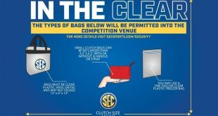 Clear bags, mobile tickets required for SEC baseball