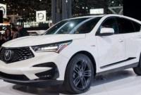 2021 Acura RDX Type S Price