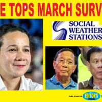POE ON TOP IN SWS MARCH SURVEY