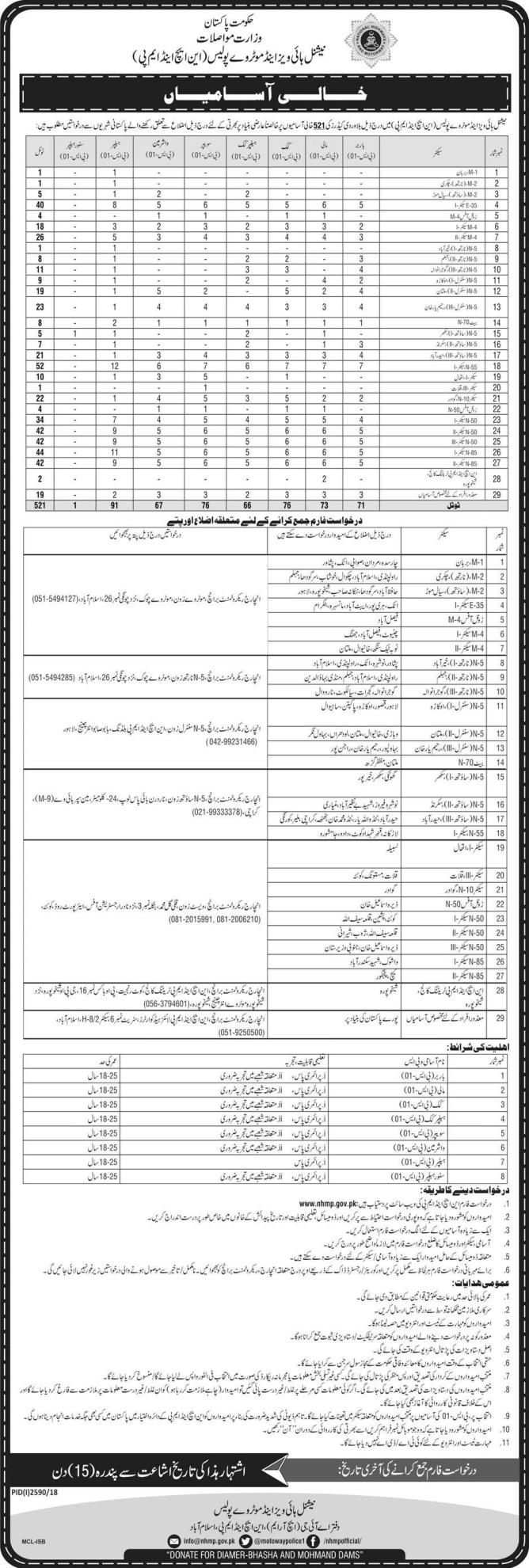 Jobs in National Highways and Motorway Police 2019