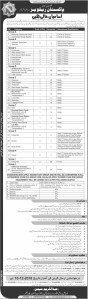 Jobs in Pakistan Railways 2019