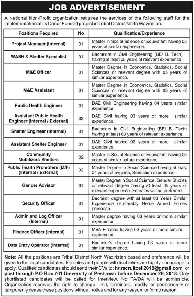 Jobs in University of Peshawar 2019