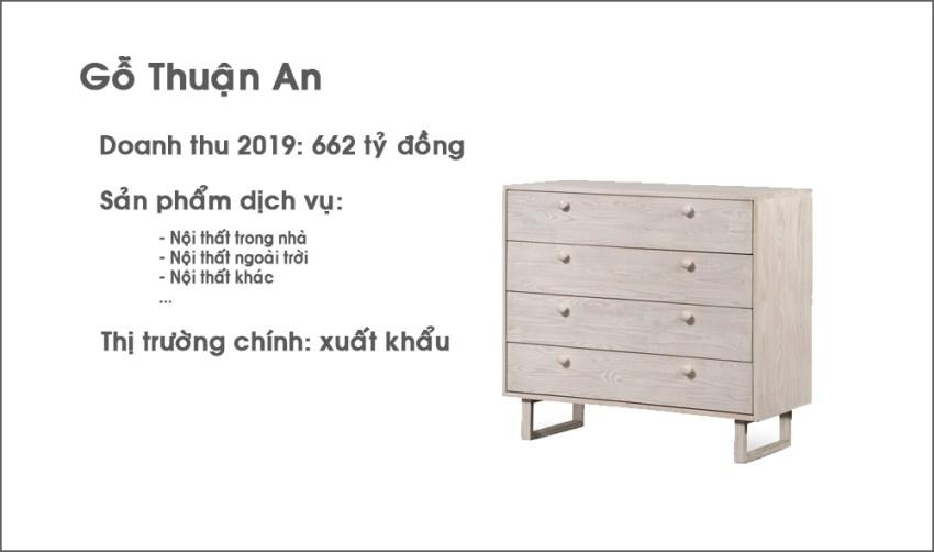 Gỗ Thuận An doanh nghiệp đồ gỗ nội thất lớn nhất Việt Nam