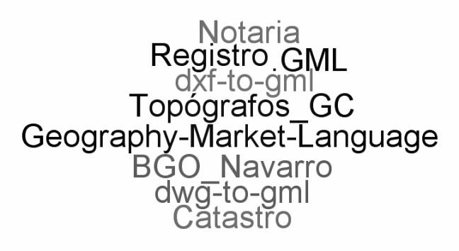 gml_nube_topografo