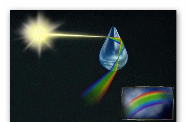 Как образуется радуга