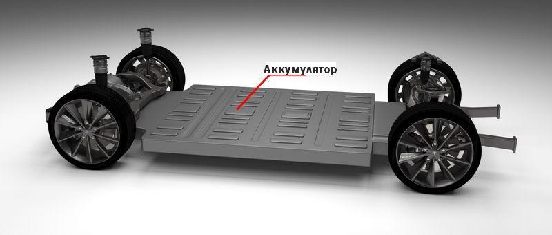 Аккумулятор автомобиля Тесла