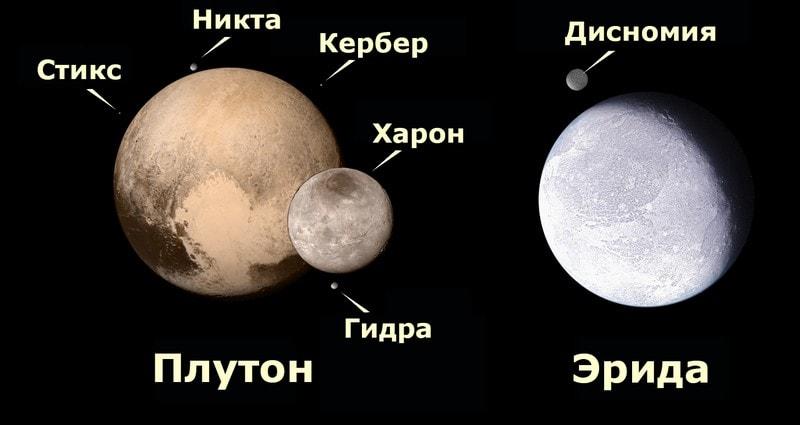 Плутон и Эрида