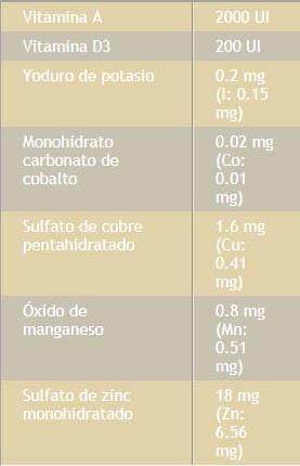Componentes pienso húmedo Bon Menú receta campesina