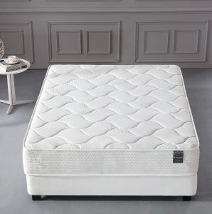 Best Inner Spring Mattress Under 500 topratedbuyersguide features