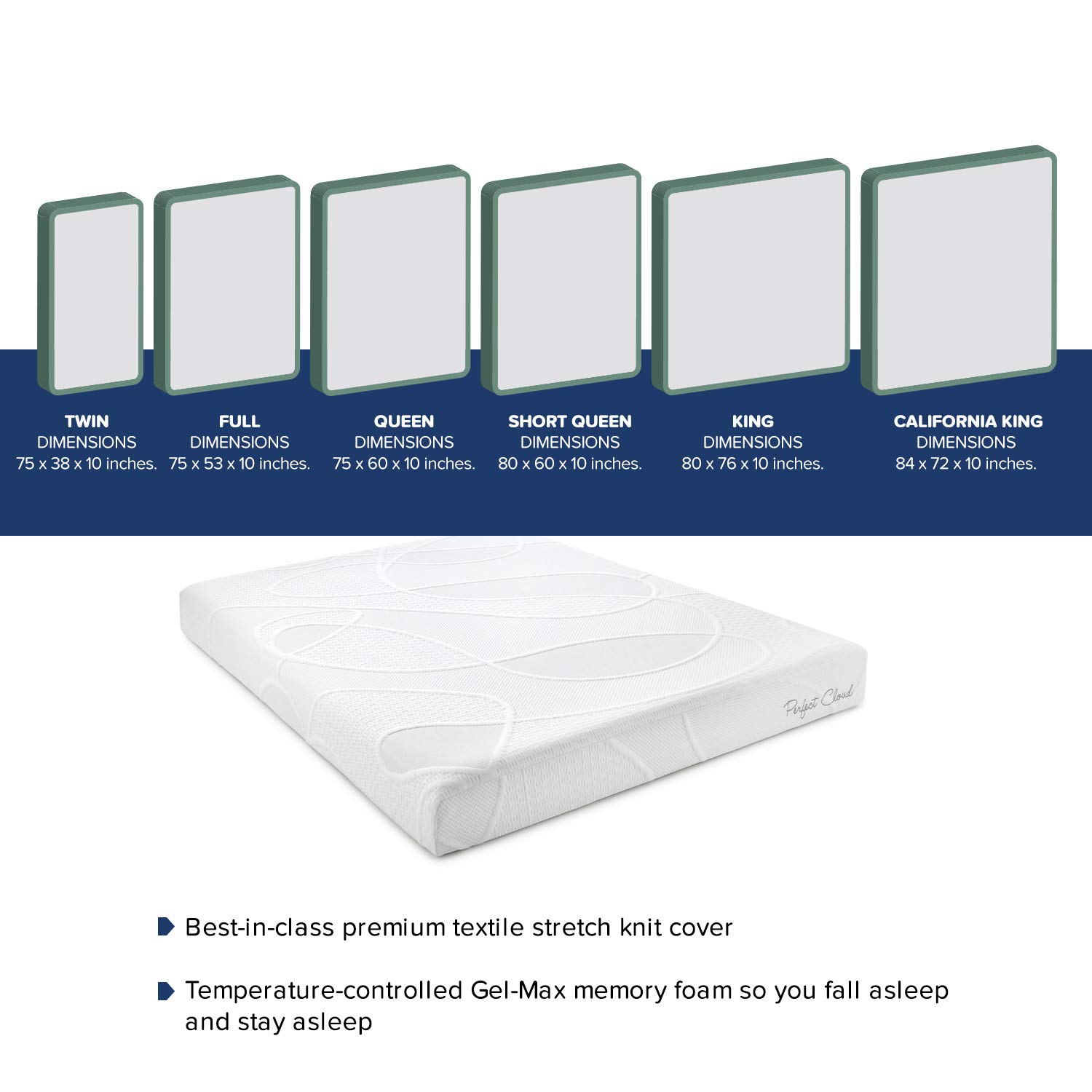 UltraPlush Gel-Max Memory Foam Mattress Topratedhomeproducts features