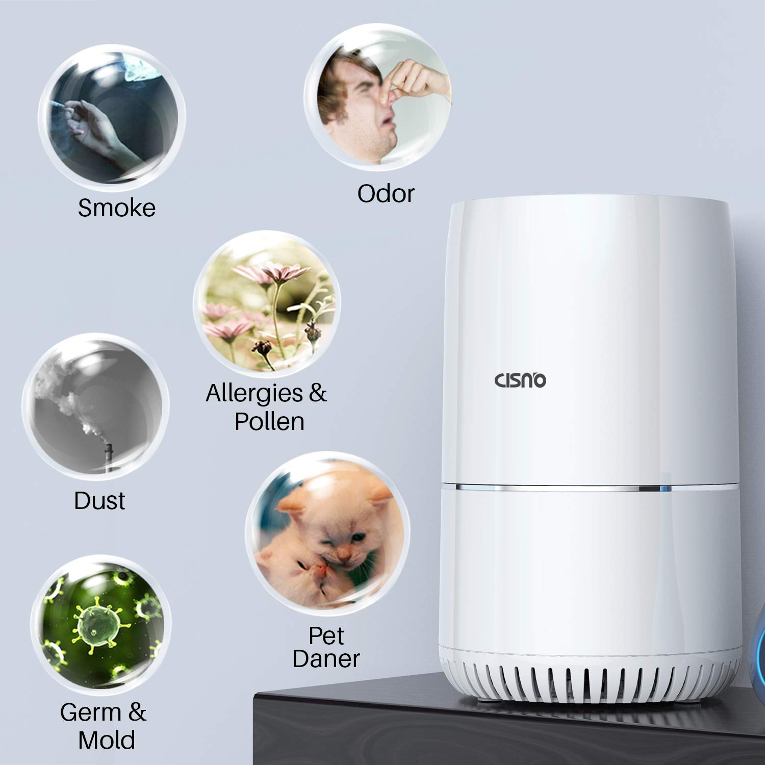 CISNO Air Purifier 3 Stage True HEPA Filter allergies Info