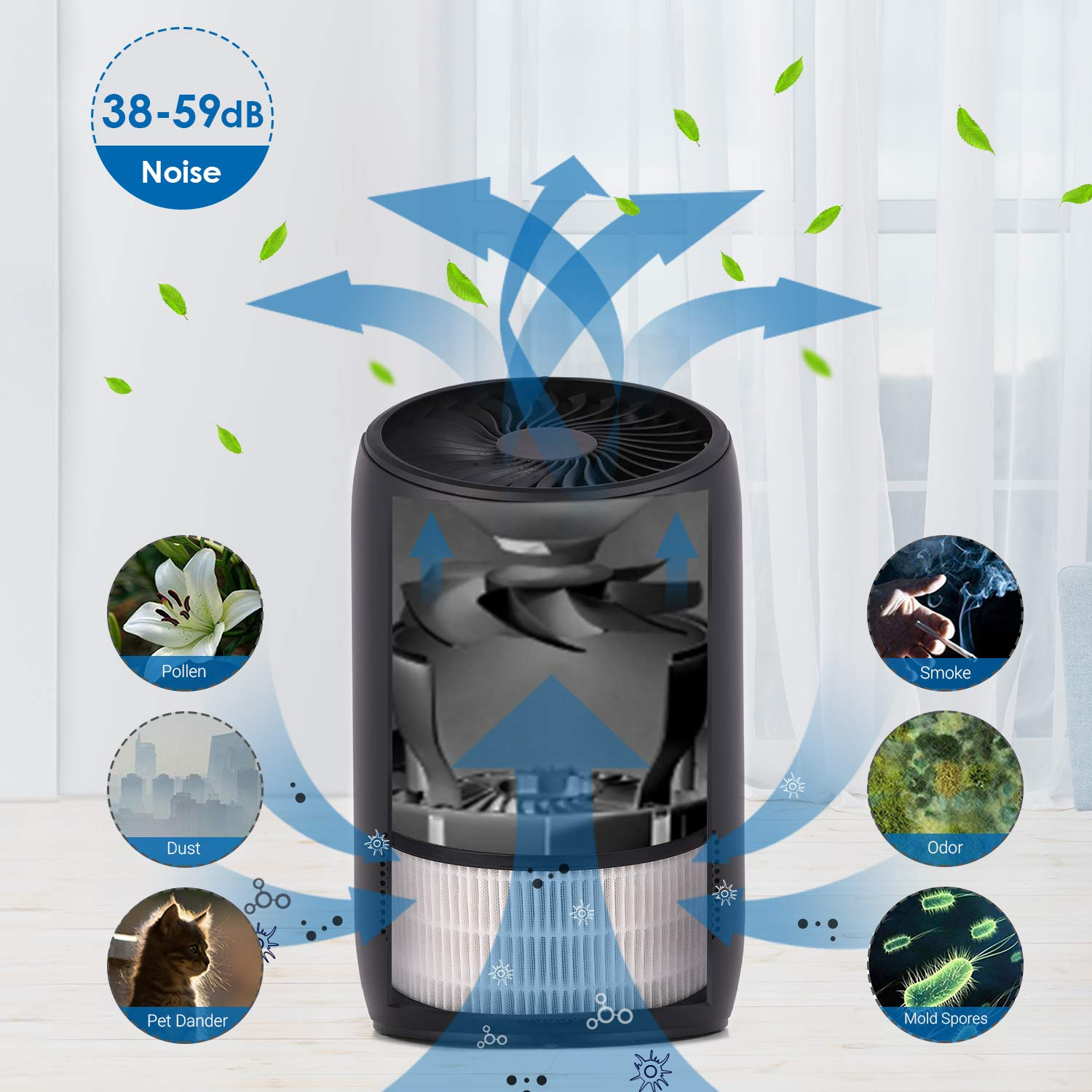 PARTU Air Purifier - things to consider before buying an air purifier - topratedhomeproducts