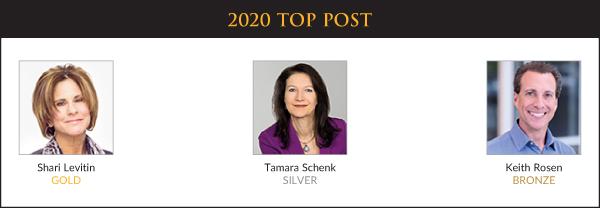 Winners - Top Sales & Marketing Awards - Article/Post - 2020