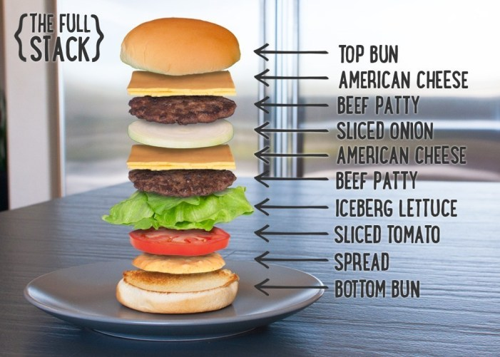 In-N-Out Burger Double-Double copycat recipe by Todd Wilbur