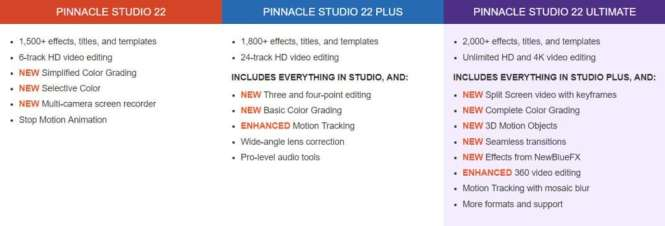pinnacle studio 22 ultimate crack with keygen