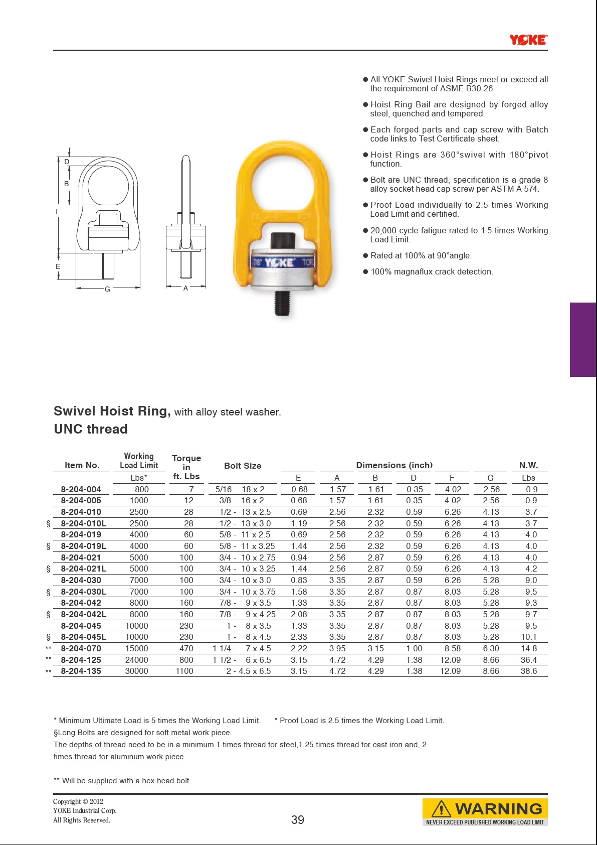 Yoke Swivel Hoist Ring 8 204 Unc