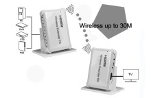 Wireless-HDMI-extender-30M with IP_wifi