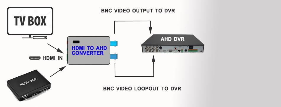 HDMI-to-AHD-Converter-_main_diagram-connection