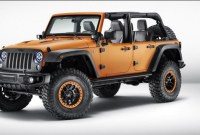 2021 Jeep Wrangler Price