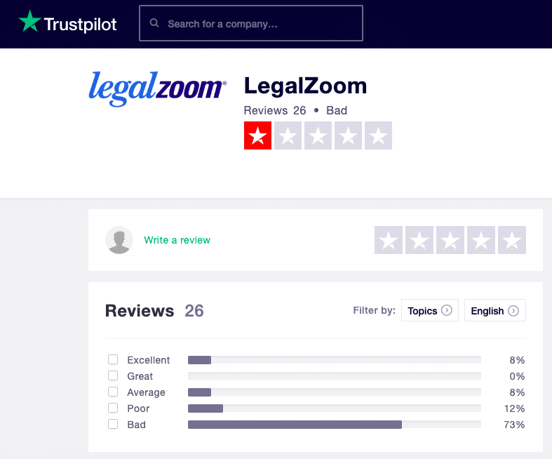 Legalzoom trustpilot reviews