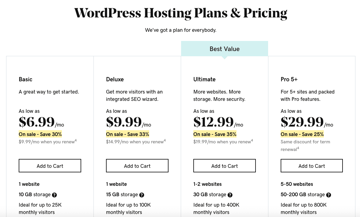 godaddy managed wordpress prices