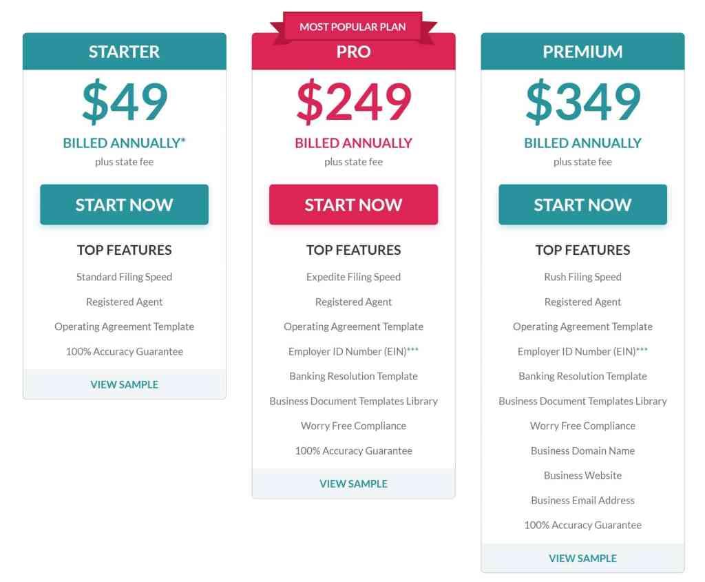 ZenBusiness Pricing 11-17-2020