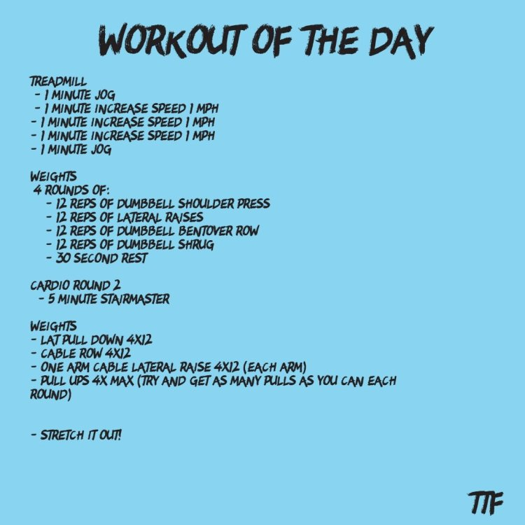 HIIT Back and Shoulder Workout of the Day