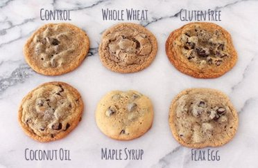 Ultimate-Cookie-Troubleshooting-Guide-Collage-Correct - Version 4