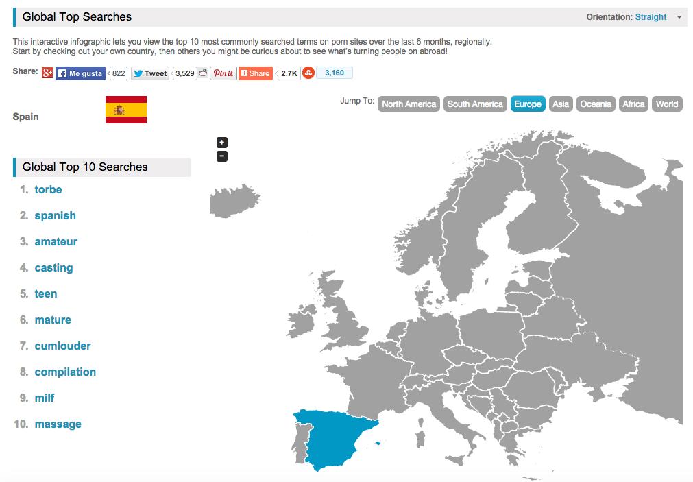 Seguimos siendo lo mas buscado en porno en España