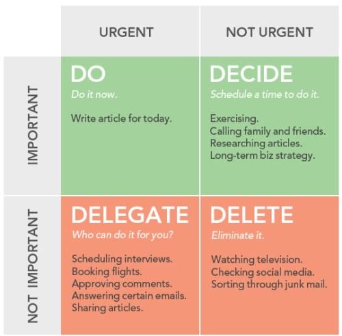 do or delegate?
