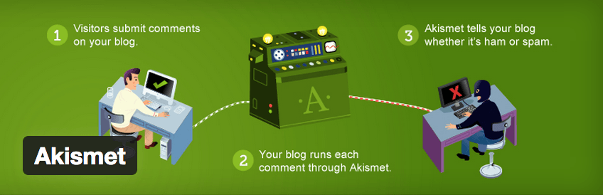 Akismet Plugin WordPress